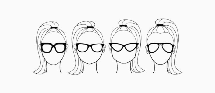 d01711c52 Como Escolher os Melhores Óculos de Sol para o Seu Rosto