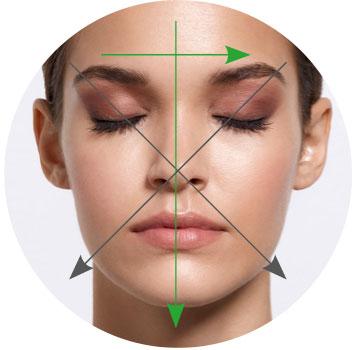 Spray Fixador de Maquilhagem Everlasting The ONE - Modo de utilização